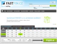 peníze od Fastfin.cz