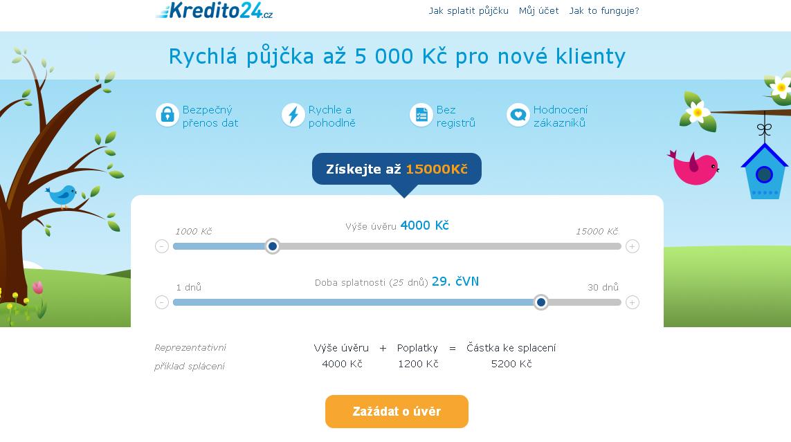 Půjčka po internetu ihned od Kredito24
